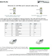 Wiring Diagram For Phone Jack 2005 Chevy Trailblazer Leviton Fuse Box And