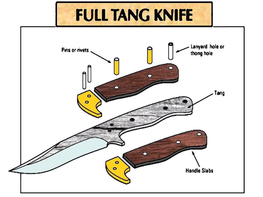 Do You Speak Knife