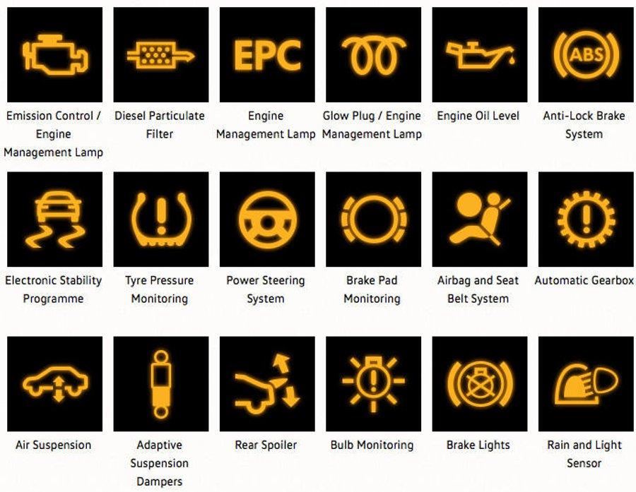Mini Cooper Warning Symbols Bulb
