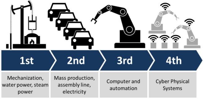 a-patra-revolutie-industriala-davos-stiinta-tehnica-4