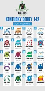 Kentucky Derby, horse racing, research