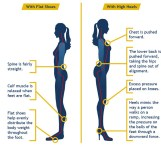 how-high-heels-hurt-your-body