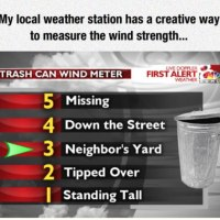 Trash Can Wind Meter
