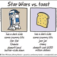 Star Wars Vs. Toast