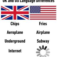 Difference Between UK and US Language
