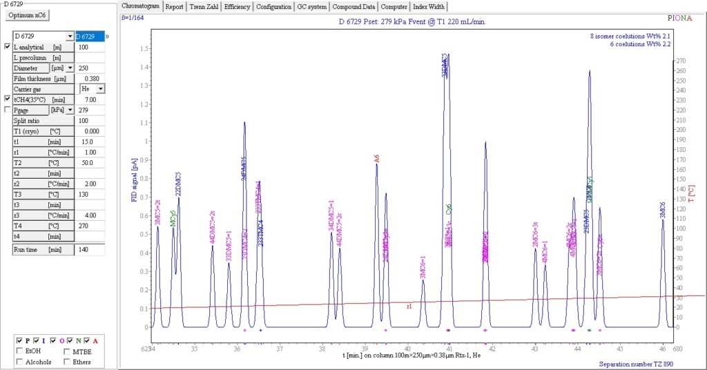 Virtual GC; R&D software for predicting Gas Chromatograms