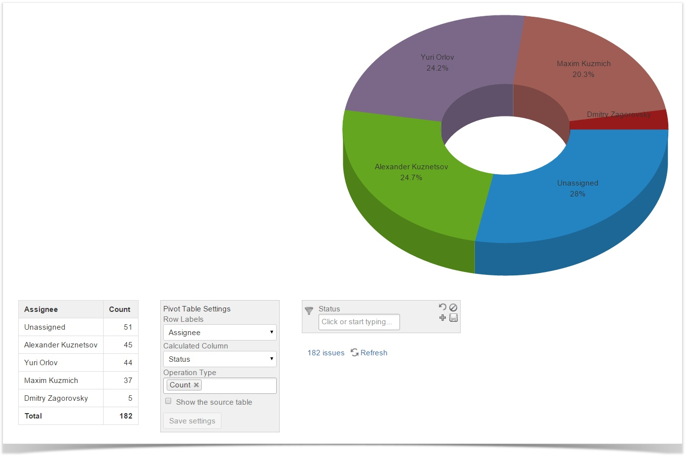 How To Make Charts And Graphs In Confluence StiltSoft