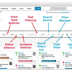 Scrum Process Overview Diagram Systems Engineering V Guest Post From Extensi Team About Their Add-on Agile Board Filter For Jira Software. | Stiltsoft