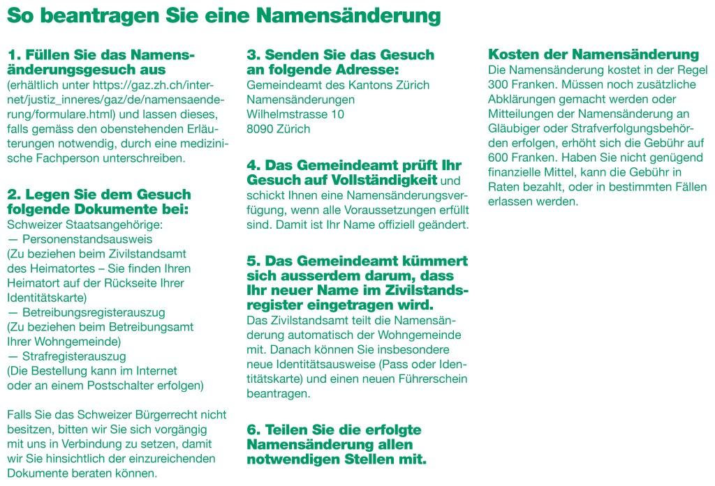 Vornamensänderung im Kanton Zürich: «ganz easy»