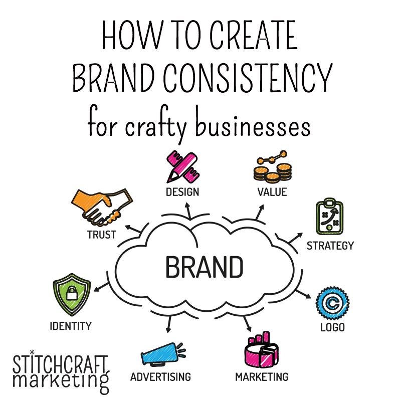 Brand Consistency Across Channels