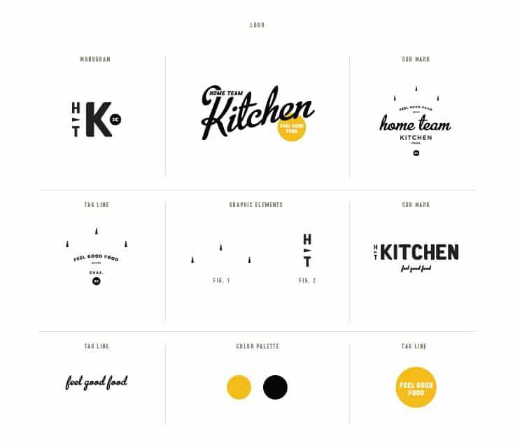 Blog Stitch Design Co