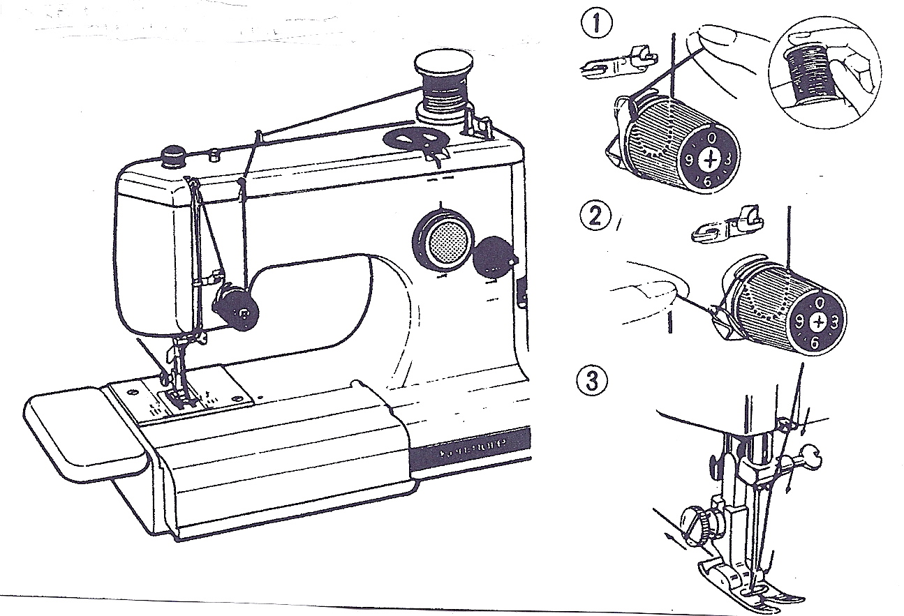 Sears Kenmore 158 Model Sewing Machine A