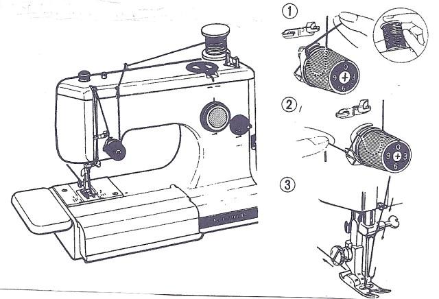thread sewing machine diagram