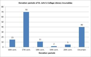 Donation_periods_graphic