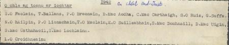 Class List, 1942