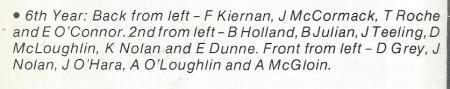 Class List of 1986 6B