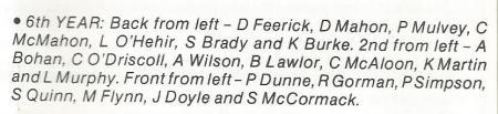 Class List of 1986 6C