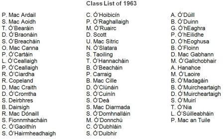 Class List 1963