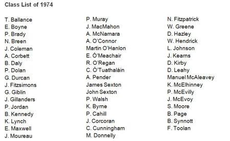 Class List, 1974