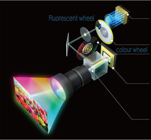 laser tv light road