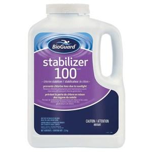 Stabilizer 100