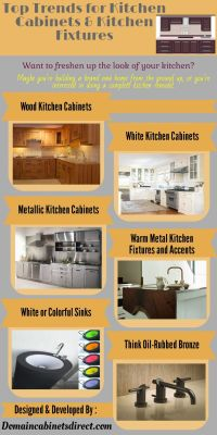 How To Choose Kitchen Cabinets In St Louis
