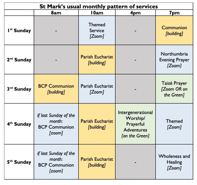monthly pattern of services