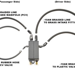 install diagram for evo x catch can [ 1400 x 930 Pixel ]