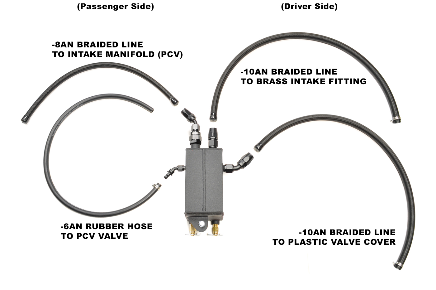 hight resolution of install diagram for evo x catch can