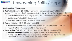 graphic outline of the unwavering bible study