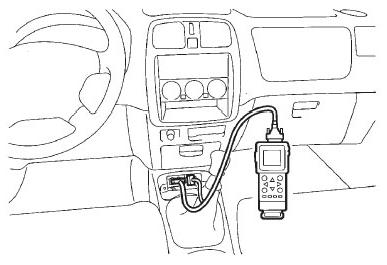 Диагностические разъемы в автомобилях Mitsubishi