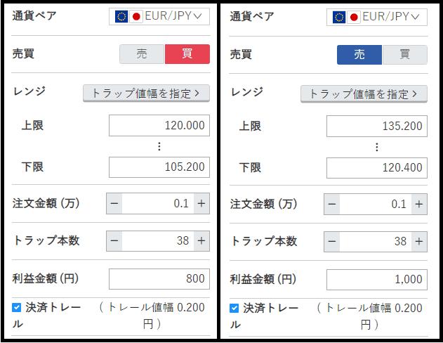 トラリピ ユーロ円 設定