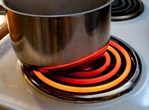 Pan on a red hot hotplate-8009 | Stockarch Free Stock Photos