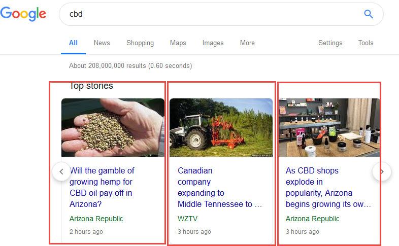 CBD Stocks to Watch in Google News