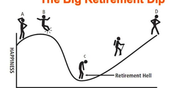 Are you in retirement hell?