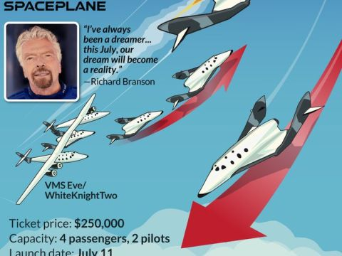 How Bezos's space flight compares with Branson's