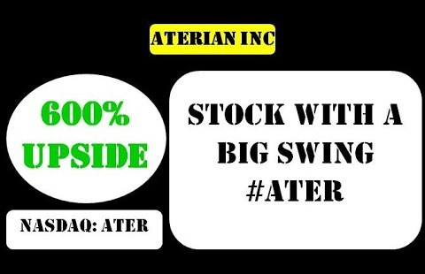 Aterian Inc Stock with a mountainous swing – ater stock