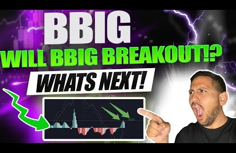 WHAT HAS TO HAPPEN!? | BBIG Stock Chart Technical Analysis & Label Predictions Update!