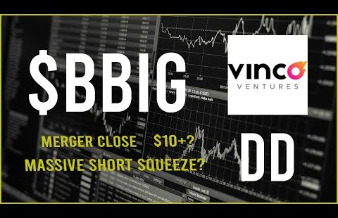 $BBIG Stock Due Diligence & Technical diagnosis  –  Price prediction