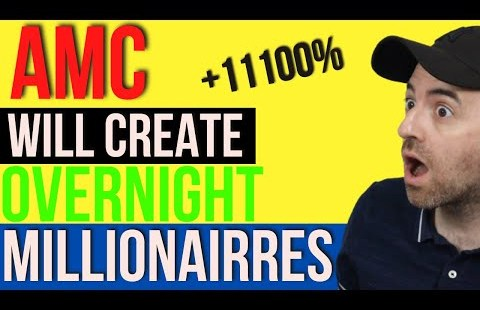 HOW YOU WILL KNOW THAT AMC STOCK SHORT SQUEEZE STARTED🚀🤑 | AMC STOCK VIDEO | AMC PRICE PREDICTION