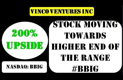 Vinco Ventures Inc Inventory though-provoking in direction of better cessation of the vary #bbig – bbig stock