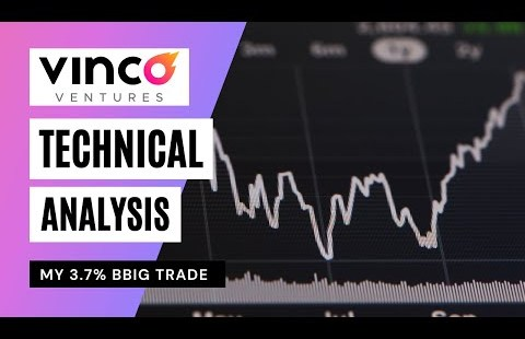 3.7% Day Shopping and selling BBIG Stock in 10 minutes – Technical Analysis & Forecast