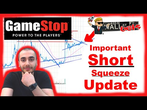 Rapid squeeze update for GameStop Stock GME (DD/ Evaluation) WSB/ Stock Trading/ Investing/ Finance