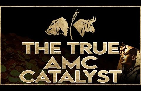 Naked Shorts and the Appropriate AMC Inventory Catalyst