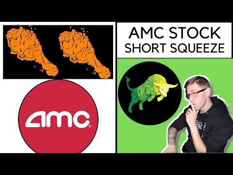AMC SQUEEZE HASN'T EVEN BEGUN AND HERE IS WHY! Short Squeeze & Short Promoting 101!