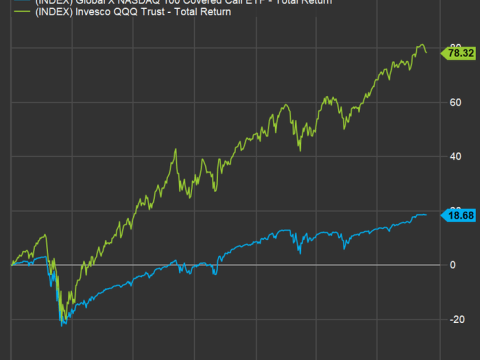 Investors who want income need to understand this overlooked stock-market strategy