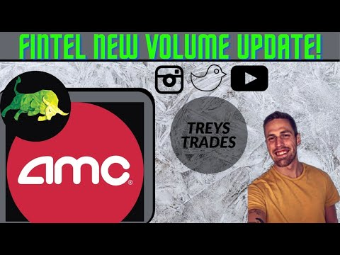 AMC LIVE PRICE ACTION BEFORE THE BELL! Treyder's Podcast Ep. 17