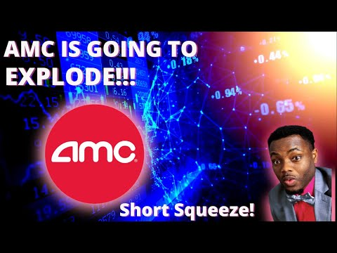 AMC Stock – Is About To EXPLODE 🔥🚀🔥