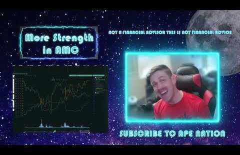MORE Strength in AMC Stock – Trey's Trades