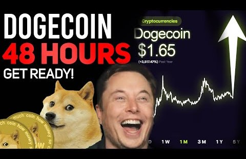 THE NEXT forty eight HOURS ARE HUGE FOR DOGECOIN (HUGE DOGECOIN UPDATE!) (ALL HOLDERS WATCH)